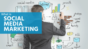 digitally-found-what-is-social-media-marketing
